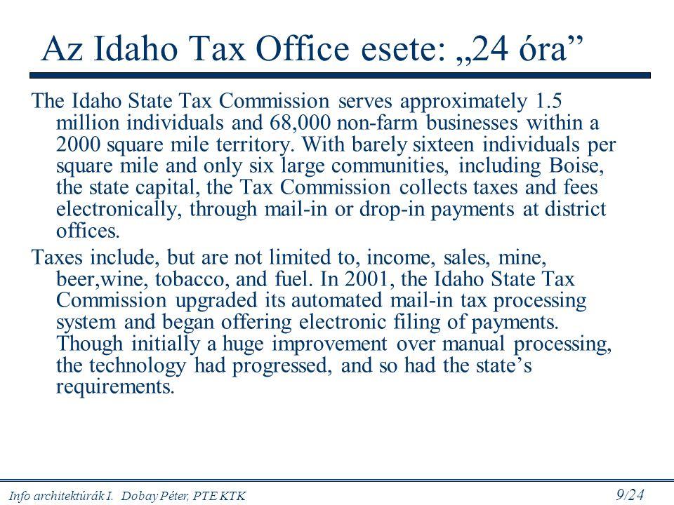 "Info architektúrák I. Dobay Péter, PTE KTK 9 / 24 Az Idaho Tax Office esete: ""24 óra"" The Idaho State Tax Commission serves approximately 1.5 million"