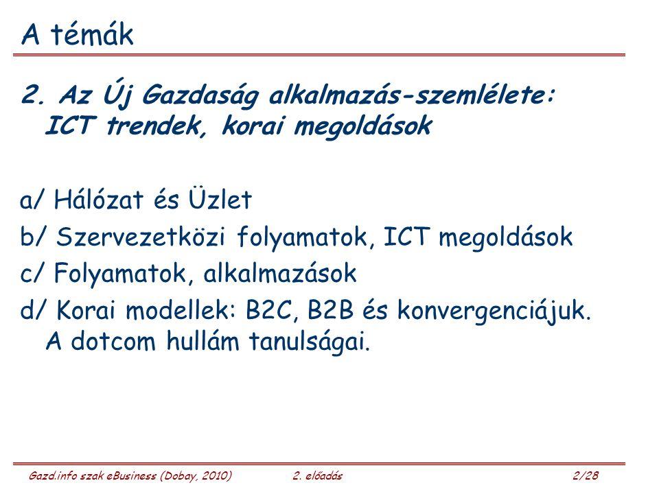 Gazd.info szak eBusiness (Dobay, 2010)2. előadás 2/28 A témák 2.