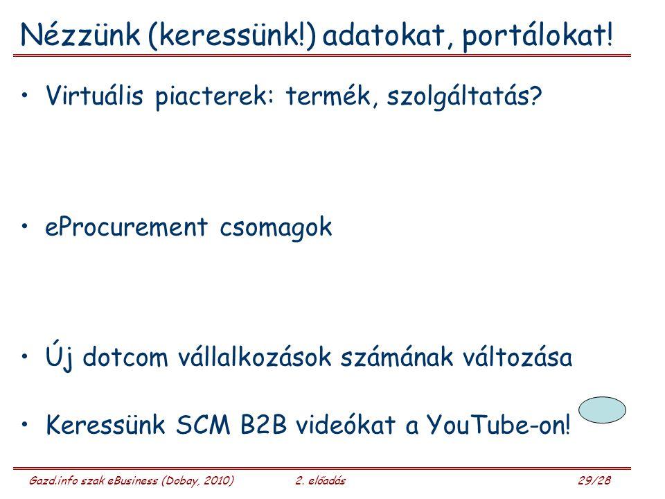 Gazd.info szak eBusiness (Dobay, 2010)2. előadás 29/28 Nézzünk (keressünk!) adatokat, portálokat.