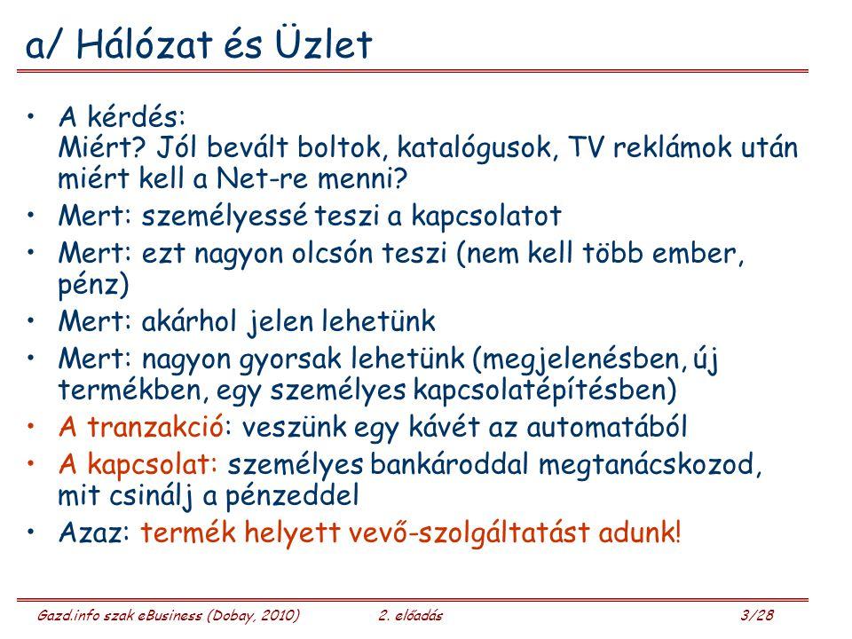 Gazd.info szak eBusiness (Dobay, 2010)2. előadás 3/28 a/ Hálózat és Üzlet A kérdés: Miért.
