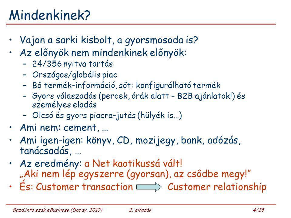 Gazd.info szak eBusiness (Dobay, 2010)2. előadás 4/28 Mindenkinek.