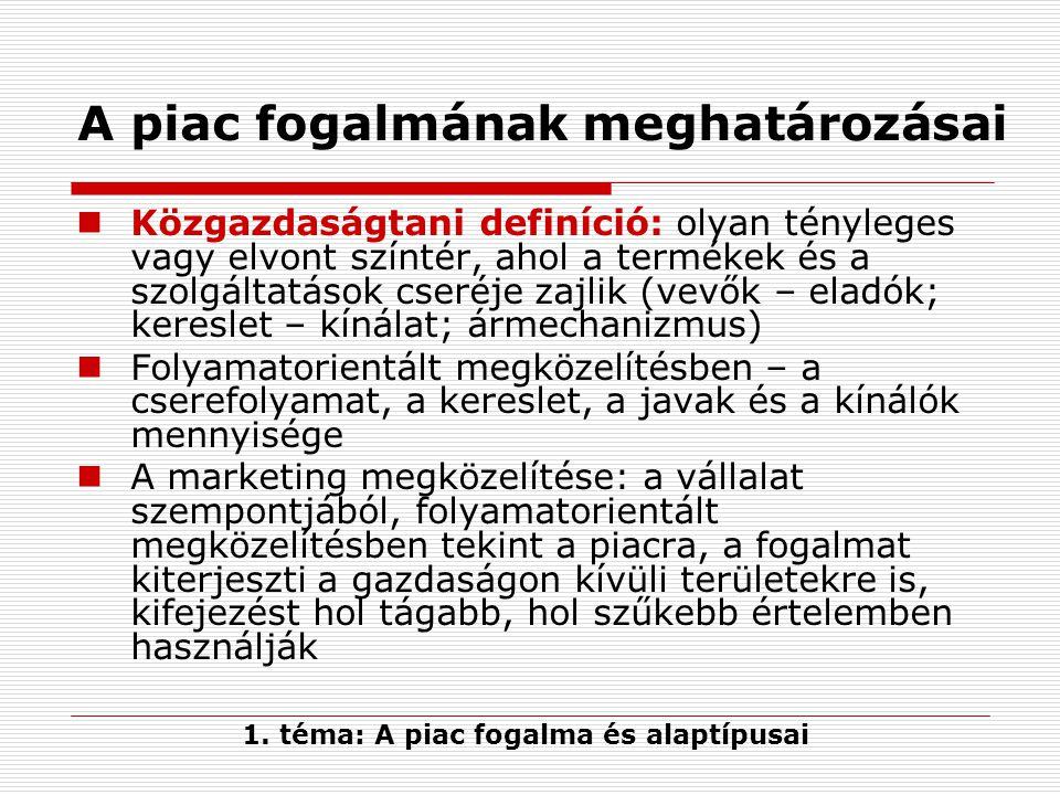 A piac fogalmának meghatározásai Közgazdaságtani definíció: olyan tényleges vagy elvont színtér, ahol a termékek és a szolgáltatások cseréje zajlik (vevők – eladók; kereslet – kínálat; ármechanizmus) Folyamatorientált megközelítésben – a cserefolyamat, a kereslet, a javak és a kínálók mennyisége A marketing megközelítése: a vállalat szempontjából, folyamatorientált megközelítésben tekint a piacra, a fogalmat kiterjeszti a gazdaságon kívüli területekre is, kifejezést hol tágabb, hol szűkebb értelemben használják 1.