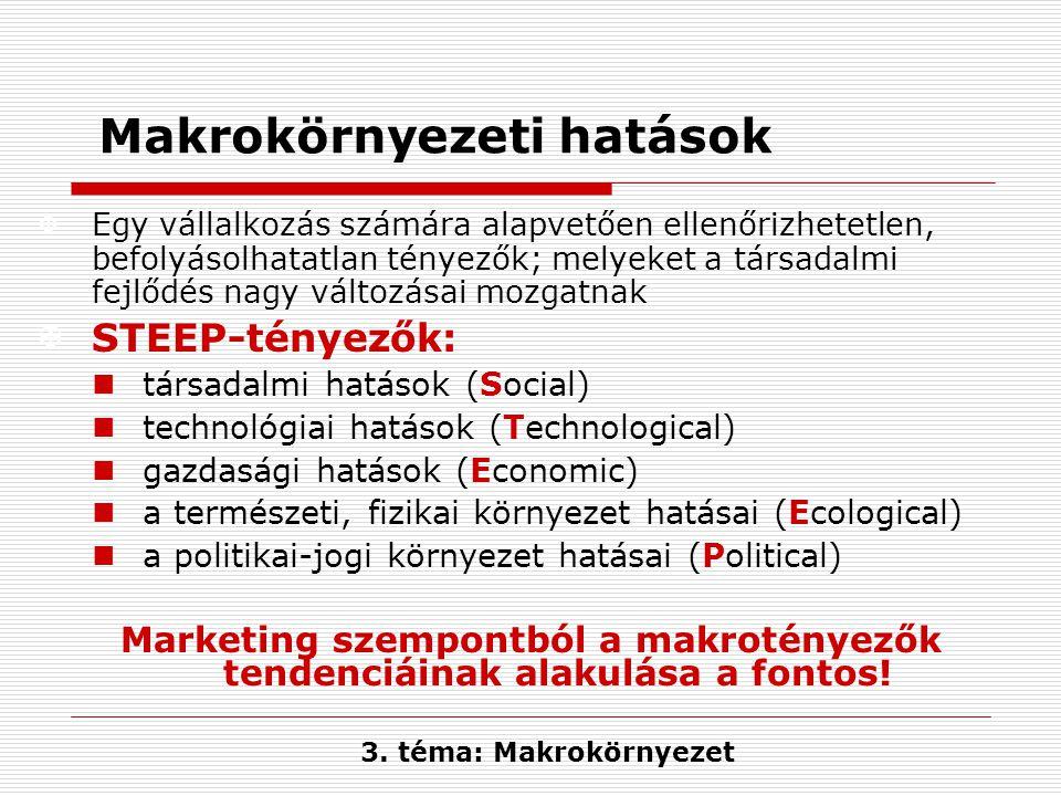 Makrokörnyezeti hatások X Egy vállalkozás számára alapvetően ellenőrizhetetlen, befolyásolhatatlan tényezők; melyeket a társadalmi fejlődés nagy válto