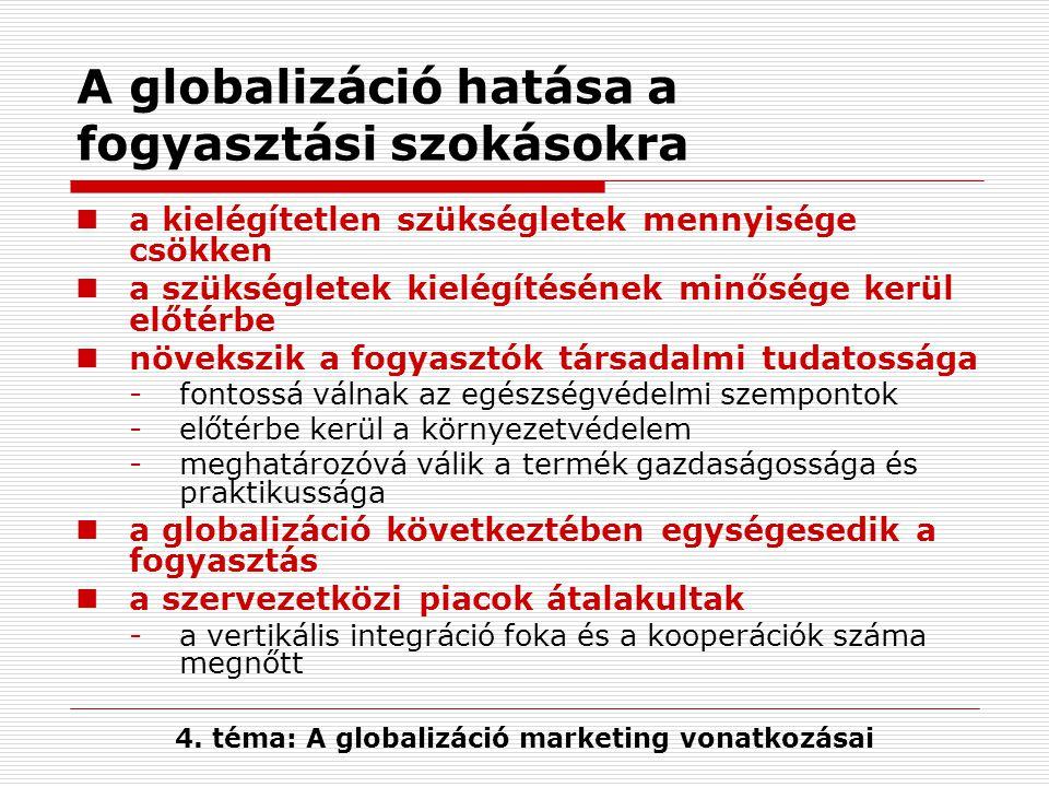 A globalizáció hatása a fogyasztási szokásokra a kielégítetlen szükségletek mennyisége csökken a szükségletek kielégítésének minősége kerül előtérbe n