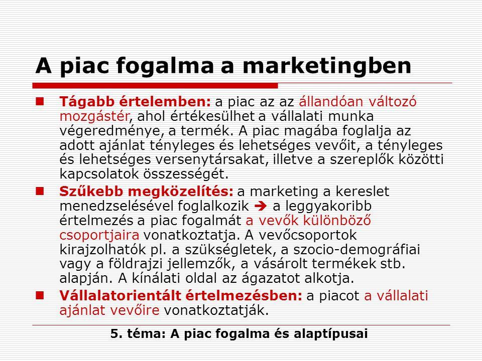 A piac fogalma a marketingben Tágabb értelemben: a piac az az állandóan változó mozgástér, ahol értékesülhet a vállalati munka végeredménye, a termék.