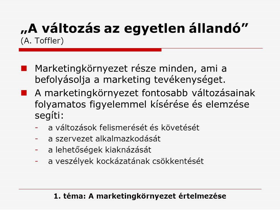 """""""A változás az egyetlen állandó"""" (A. Toffler) Marketingkörnyezet része minden, ami a befolyásolja a marketing tevékenységet. A marketingkörnyezet font"""
