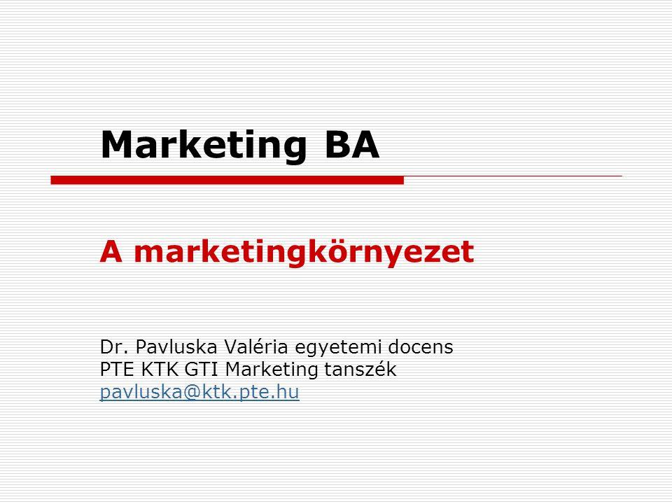 A tanulás célja - főbb témakörök 1.A marketingkörnyezet értelmezése 2.Mikrokörnyezeti tényezők 3.Makrokörnyezeti tényezők– STEEP-elemzés 4.A globalizáció marketing vonatkozásai