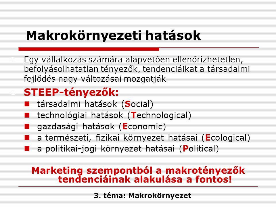 Makrokörnyezeti hatások X Egy vállalkozás számára alapvetően ellenőrizhetetlen, befolyásolhatatlan tényezők, tendenciáikat a társadalmi fejlődés nagy