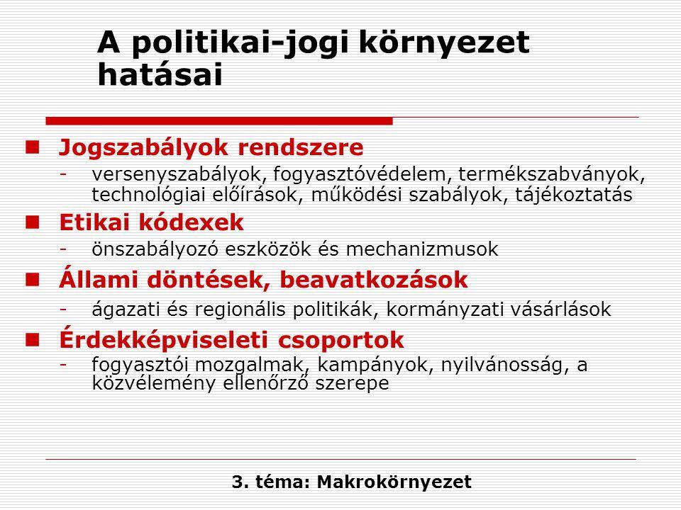 A politikai-jogi környezet hatásai Jogszabályok rendszere -versenyszabályok, fogyasztóvédelem, termékszabványok, technológiai előírások, működési szab