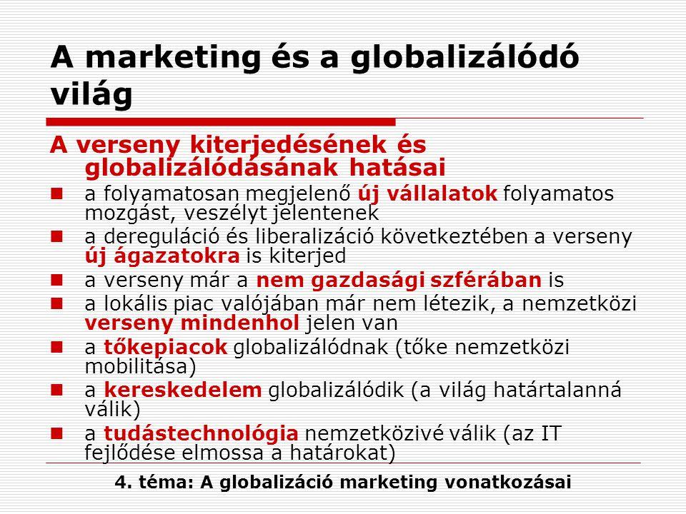 A marketing és a globalizálódó világ A verseny kiterjedésének és globalizálódásának hatásai a folyamatosan megjelenő új vállalatok folyamatos mozgást,