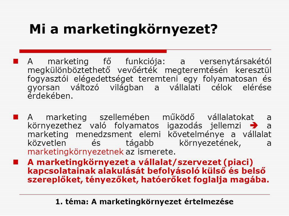 Mi a marketingkörnyezet? A marketing fő funkciója: a versenytársakétól megkülönböztethető vevőérték megteremtésén keresztül fogyasztói elégedettséget