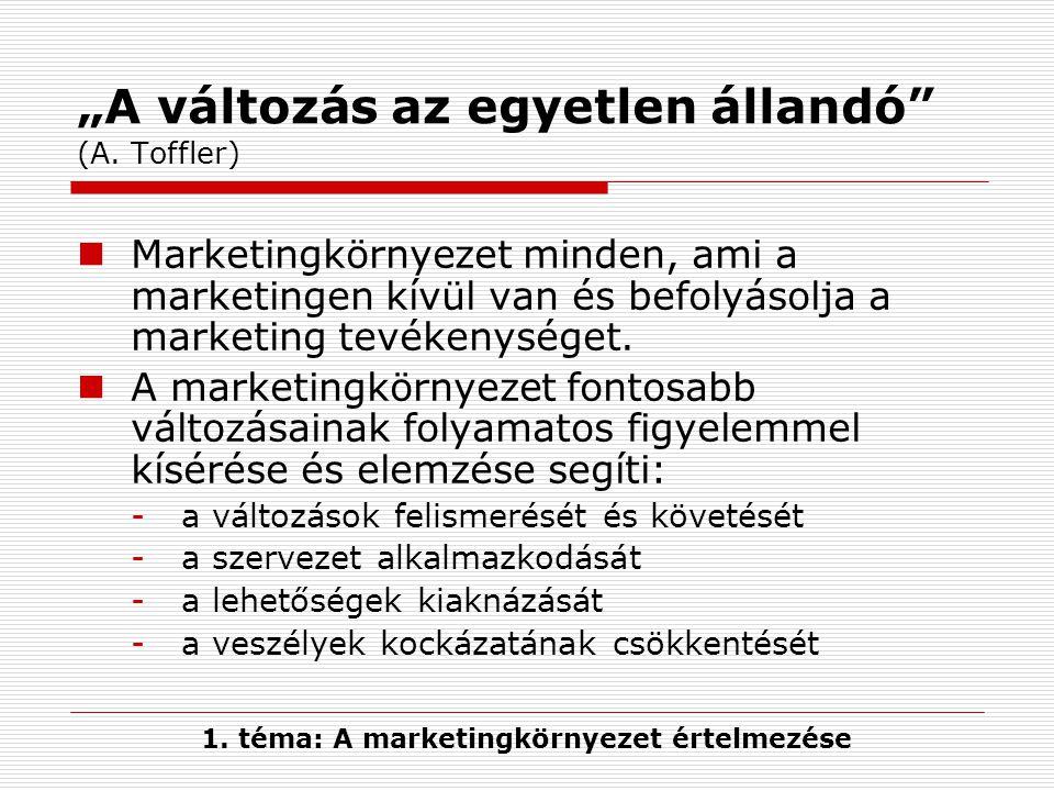 A marketingkörnyezet modellje vállalat mikrokörnyezet globális (makro-) környezet A mikrokörnyezet minden elemére ható szélesebb társadalmi - gazdasági erők A szervezet piaci jelenlétét meghatározó közvetlen környezet A szervezet piaci kapcsolatainak belső feltételei (források, kompetenciák) üzleti környezet tágabb környezet nemzetközi nemzeti helyi regionális 1.