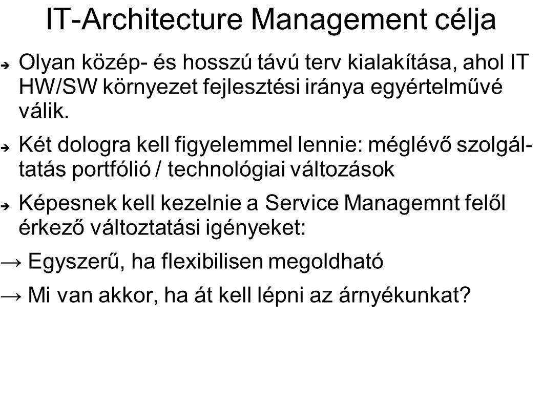 IT-Architecture Management célja  Olyan közép- és hosszú távú terv kialakítása, ahol IT HW/SW környezet fejlesztési iránya egyértelművé válik.  Két