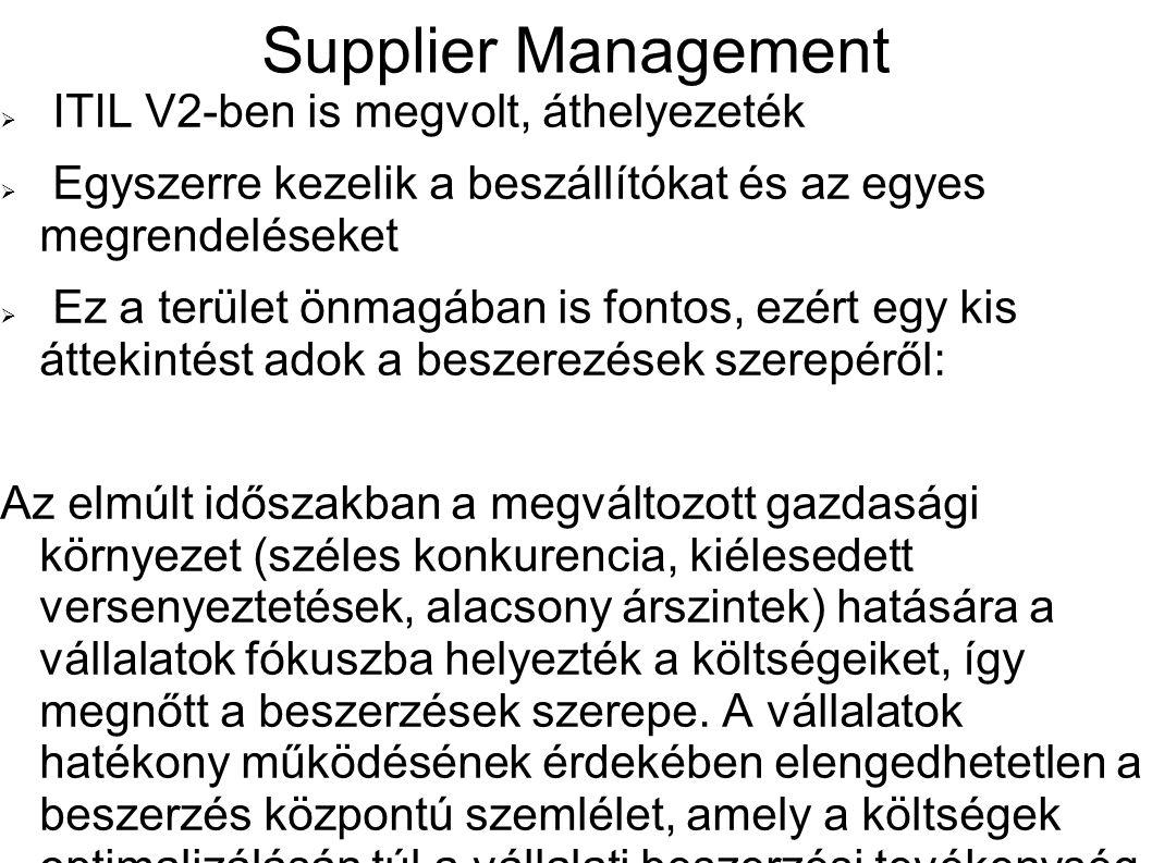 Supplier Management  ITIL V2-ben is megvolt, áthelyezeték  Egyszerre kezelik a beszállítókat és az egyes megrendeléseket  Ez a terület önmagában is