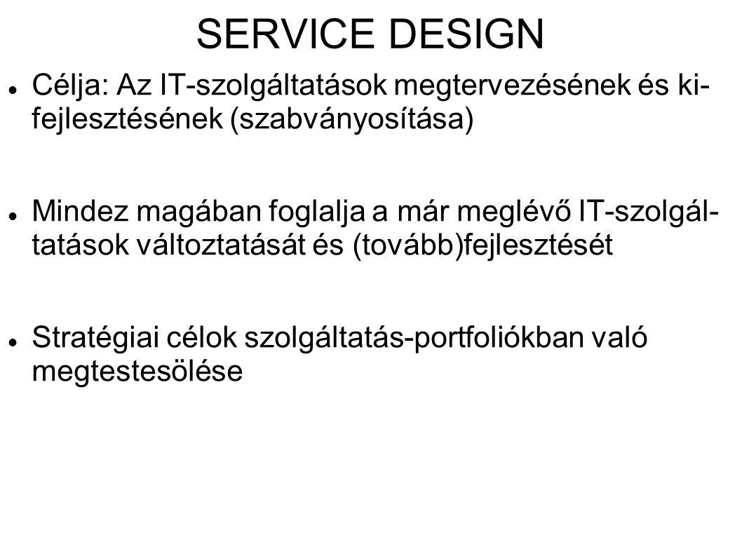 SERVICE DESIGN Célja: Az IT-szolgáltatások megtervezésének és ki- fejlesztésének (szabványosítása) Mindez magában foglalja a már meglévő IT-szolgál- t