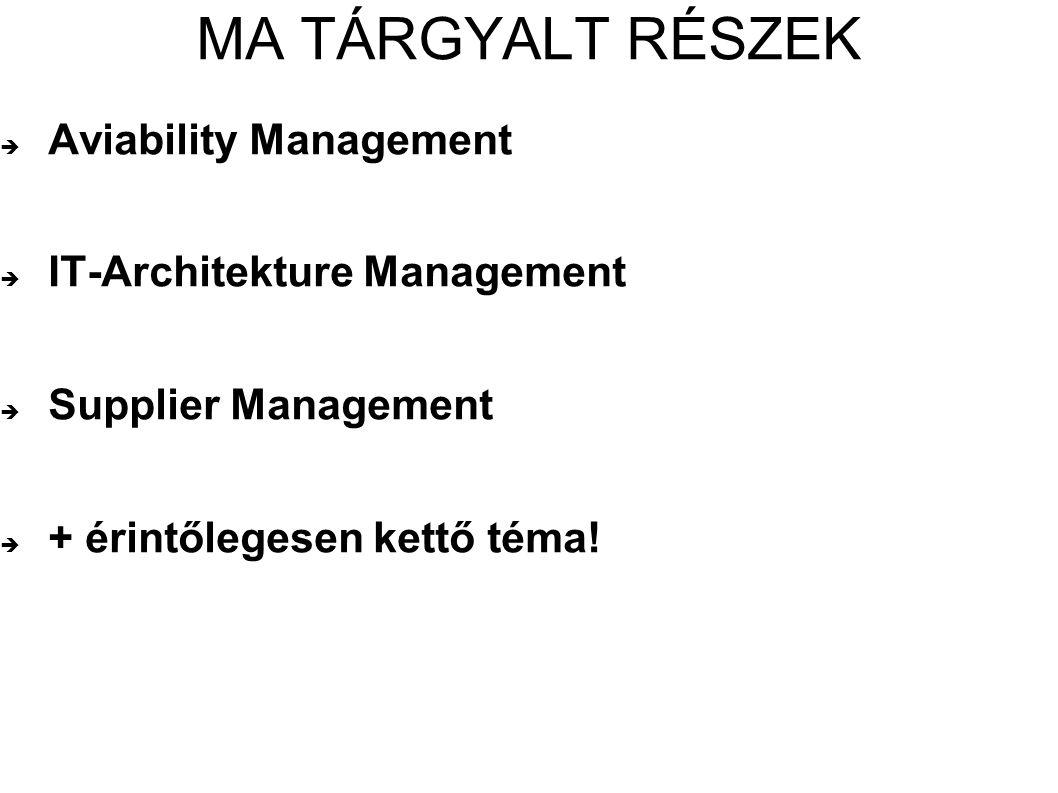 Availability Management Folyamat szinte egy az egyben került át az ITIL V2-ből az ITIL V3-ba.