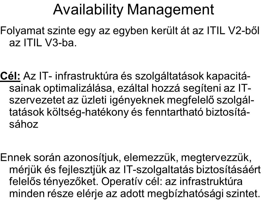 Availability Management Folyamat szinte egy az egyben került át az ITIL V2-ből az ITIL V3-ba. Cél: Az IT- infrastruktúra és szolgáltatások kapacitá- s
