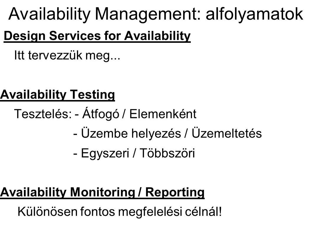 Availability Management: logikai lefolyás * Meghatározzuk az üzleti oldal valós Av.