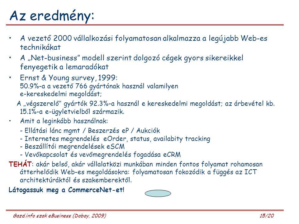 """Gazd.info szak eBusiness (Dobay, 2009) 15/20 Az eredmény: A vezető 2000 vállalkozási folyamatosan alkalmazza a legújabb Web-es technikákat A """"Net-business modell szerint dolgozó cégek gyors sikereikkel fenyegetik a lemaradókat Ernst & Young survey, 1999: 50.9%-a a vezető 766 gyártónak használ valamilyen e-kereskedelmi megoldást; A """"végszerelő gyártók 92.3%-a használ e kereskedelmi megoldást; az árbevétel kb."""