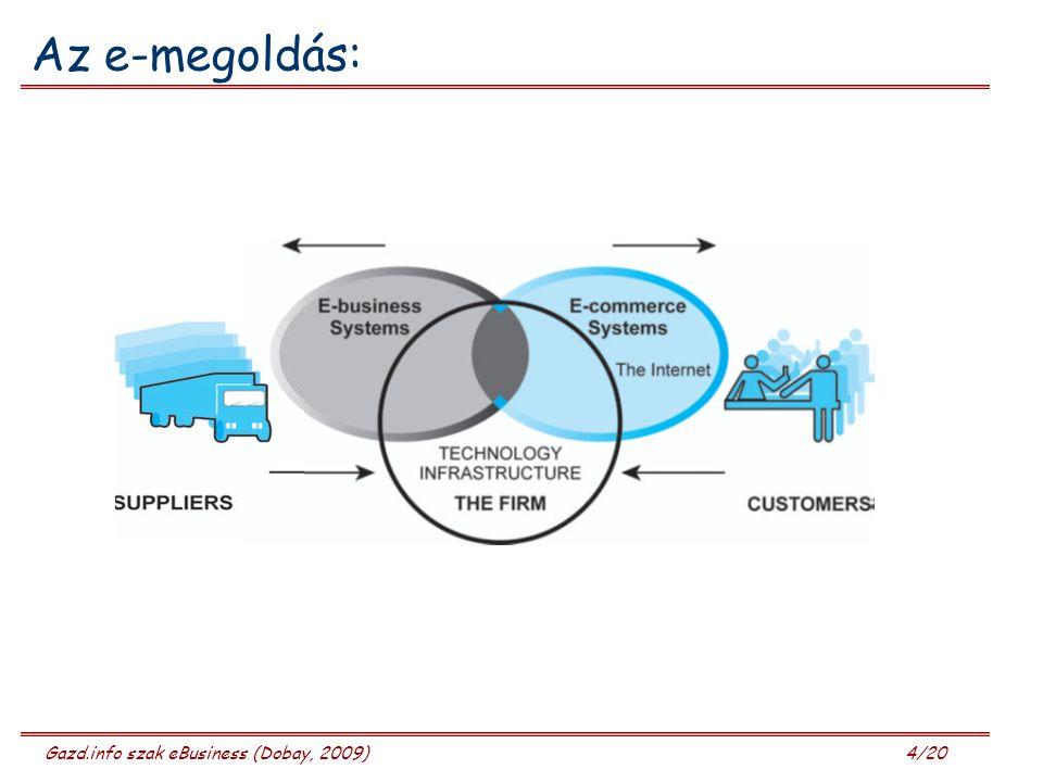 Gazd.info szak eBusiness (Dobay, 2009) 4/20 Az e-megoldás: