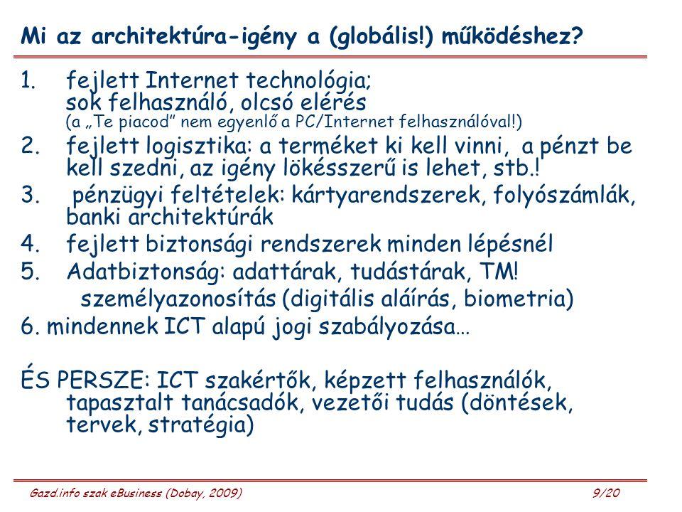 Gazd.info szak eBusiness (Dobay, 2009) 20/20 ….