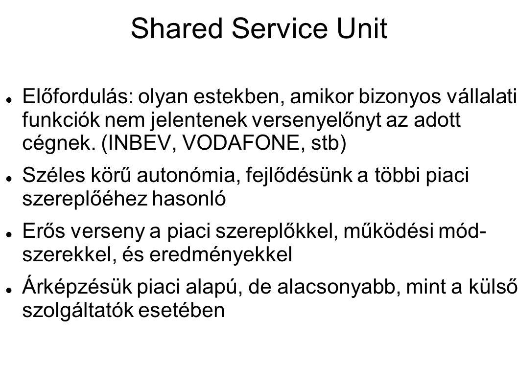 Shared Service Unit Előfordulás: olyan estekben, amikor bizonyos vállalati funkciók nem jelentenek versenyelőnyt az adott cégnek. (INBEV, VODAFONE, st