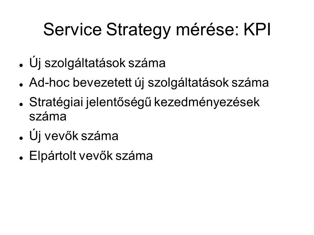 Service Strategy mérése: KPI Új szolgáltatások száma Ad-hoc bevezetett új szolgáltatások száma Stratégiai jelentőségű kezedményezések száma Új vevők s