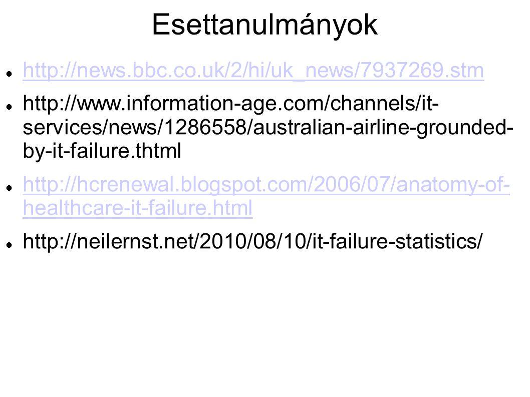Esettanulmányok http://news.bbc.co.uk/2/hi/uk_news/7937269.stm http://www.information-age.com/channels/it- services/news/1286558/australian-airline-gr