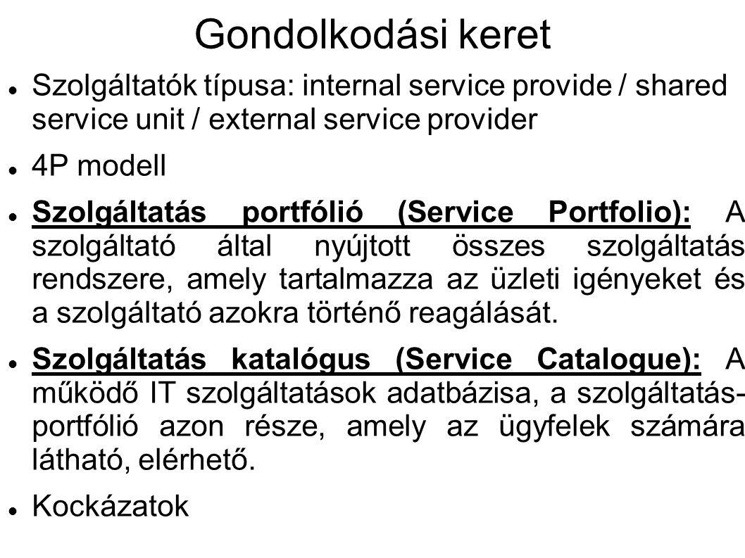 Gondolkodási keret Szolgáltatók típusa: internal service provide / shared service unit / external service provider 4P modell Szolgáltatás portfólió (S