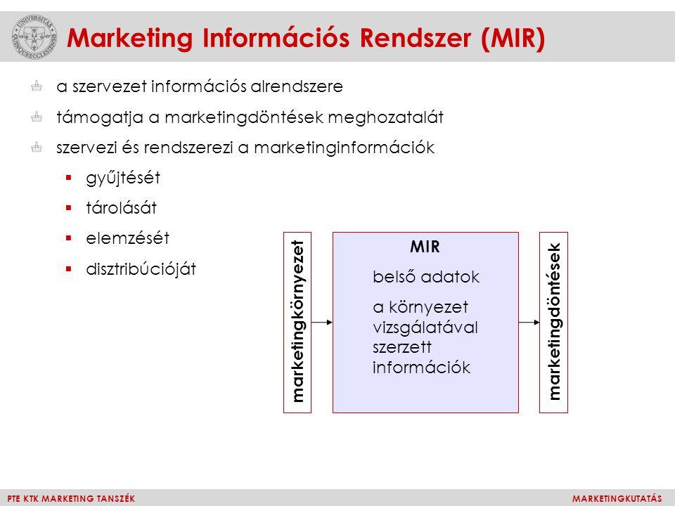PTE KTK MARKETING TANSZÉKMARKETINGKUTATÁS Marketing Információs Rendszer (MIR) a szervezet információs alrendszere támogatja a marketingdöntések megho