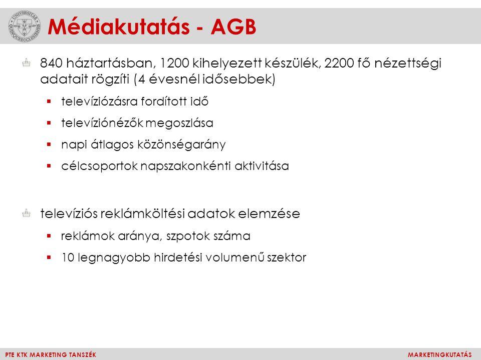 PTE KTK MARKETING TANSZÉKMARKETINGKUTATÁS Médiakutatás - AGB 840 háztartásban, 1200 kihelyezett készülék, 2200 fő nézettségi adatait rögzíti (4 évesné