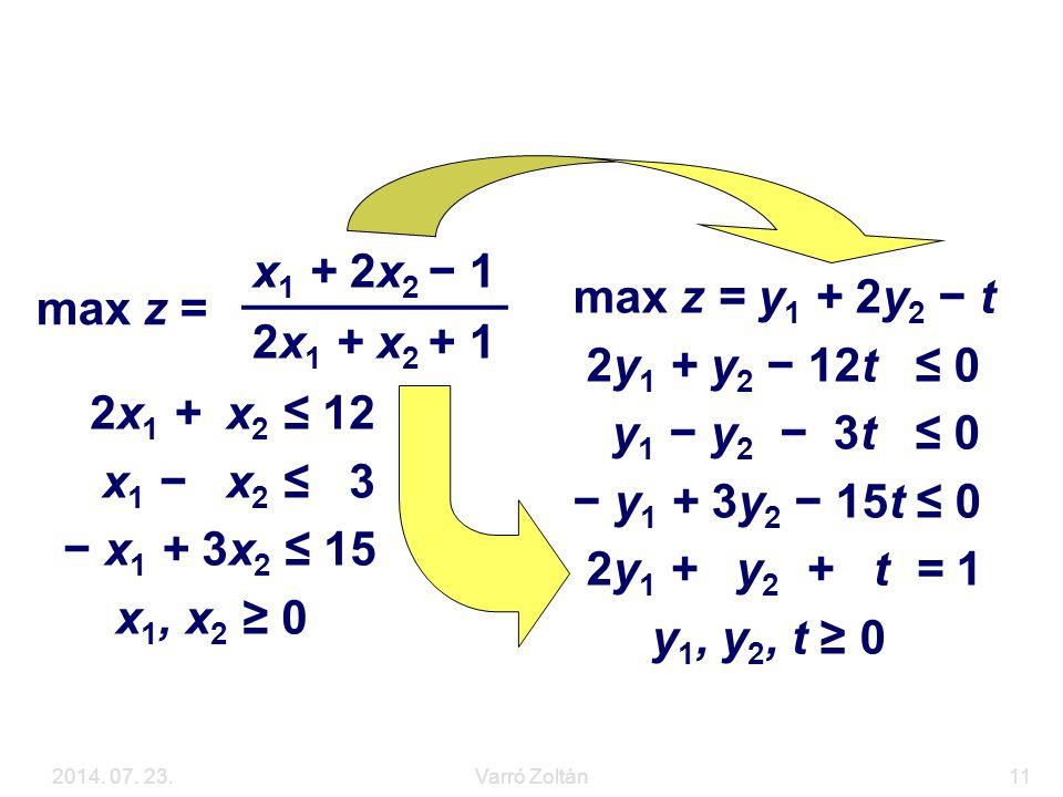 2014. 07. 23.Varró Zoltán11 Példa 2x 1 + x 2 ≤ 12 x 1 − x 2 ≤ 3 − x 1 + 3x 2 ≤ 15 x 1, x 2 ≥ 0 max z = y 1 + 2y 2 − t 2y 1 + y 2 − 12t ≤ 0 y 1 − y 2 −