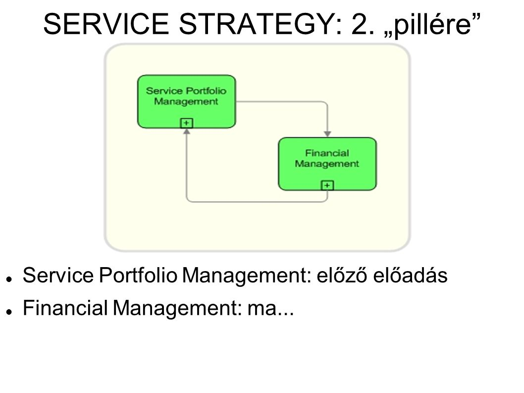 SERVICE STRATEGY: 2.