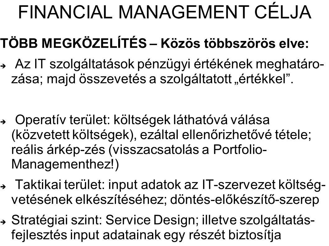 """FINANCIAL MANAGEMENT CÉLJA TÖBB MEGKÖZELÍTÉS – Közös többszörös elve:  Az IT szolgáltatások pénzügyi értékének meghatáro- zása; majd összevetés a szolgáltatott """"értékkel ."""