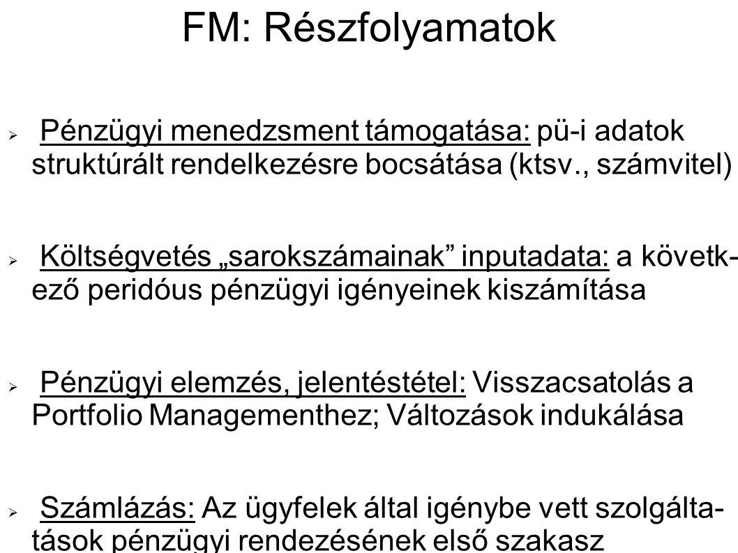 """FM: Részfolyamatok  Pénzügyi menedzsment támogatása: pü-i adatok struktúrált rendelkezésre bocsátása (ktsv., számvitel)  Költségvetés """"sarokszámainak inputadata: a követk- ező peridóus pénzügyi igényeinek kiszámítása  Pénzügyi elemzés, jelentéstétel: Visszacsatolás a Portfolio Managementhez; Változások indukálása  Számlázás: Az ügyfelek által igénybe vett szolgálta- tások pénzügyi rendezésének első szakasz"""