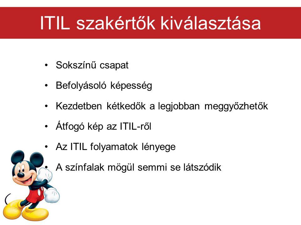 ITIL szakértők kiválasztása Sokszínű csapat Befolyásoló képesség Kezdetben kétkedők a legjobban meggyőzhetők Átfogó kép az ITIL-ről Az ITIL folyamatok
