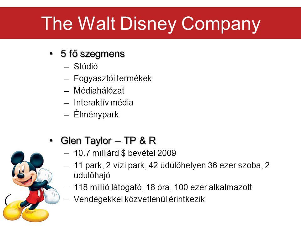 The Walt Disney Company 5 fő szegmens5 fő szegmens –Stúdió –Fogyasztói termékek –Médiahálózat –Interaktív média –Élménypark Glen Taylor – TP & RGlen T