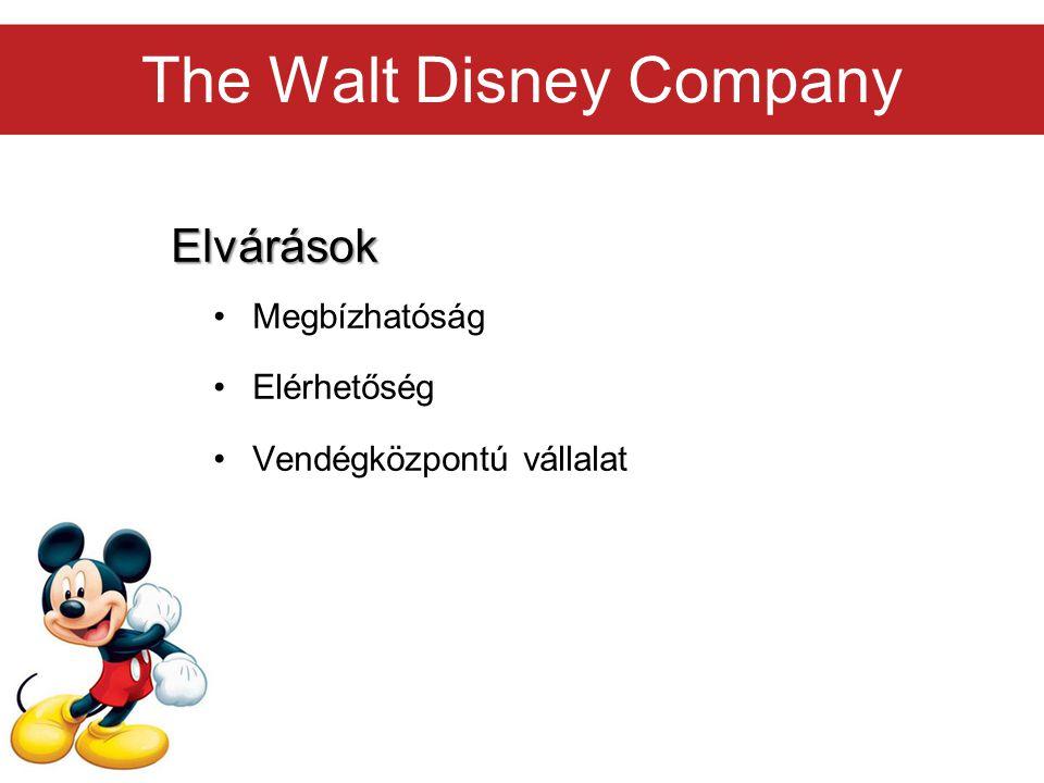 The Walt Disney Company Elvárások Megbízhatóság Elérhetőség Vendégközpontú vállalat