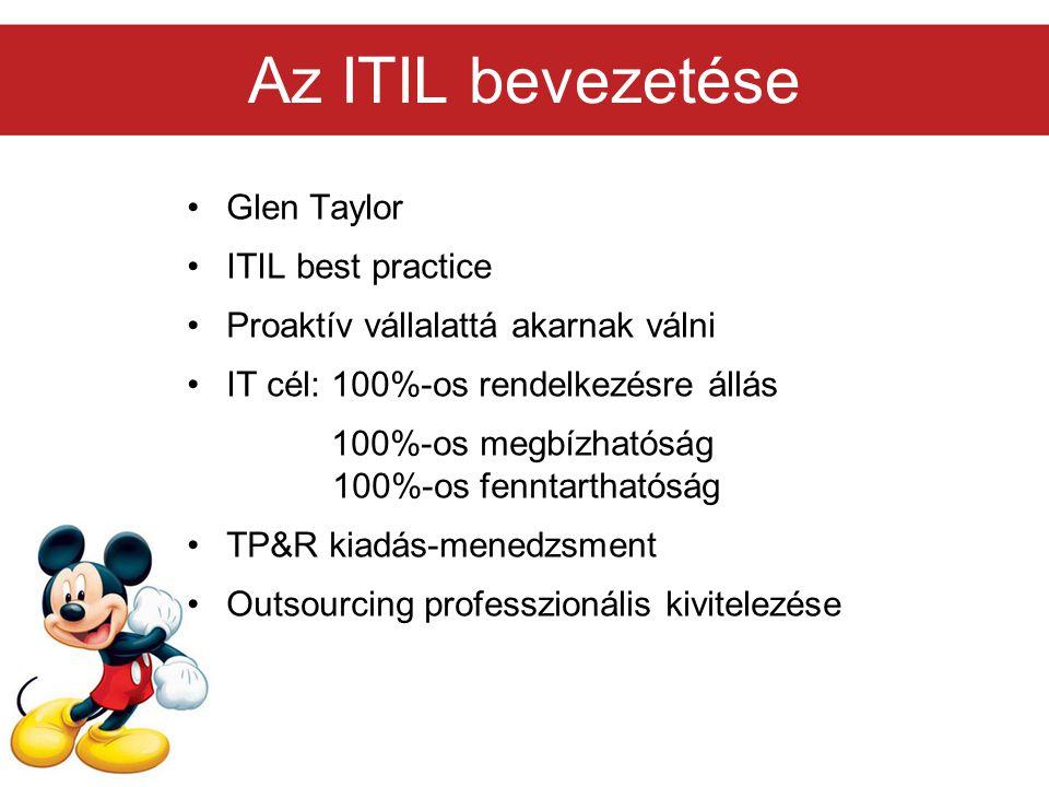Széleskörű változtatások 700 különálló IT csapat Egyszerű, jól érthető célok megfogalmazása ITIL reklámozása minden szinten Megfelelő fórum megválasztása –Lunch n Learning –BackLot –Vezetőségi találkozók