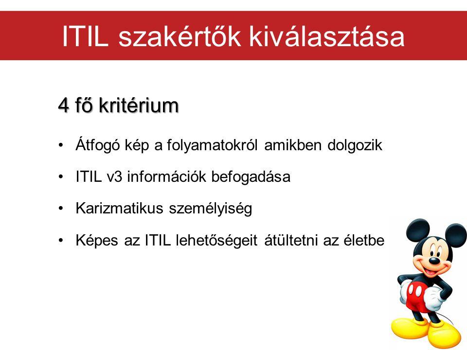 ITIL szakértők kiválasztása Sokszínű csapat Befolyásoló képesség Kezdetben kétkedők a legjobban meggyőzhetők Átfogó kép az ITIL-ről Az ITIL folyamatok lényege A színfalak mögül semmi se látszódik