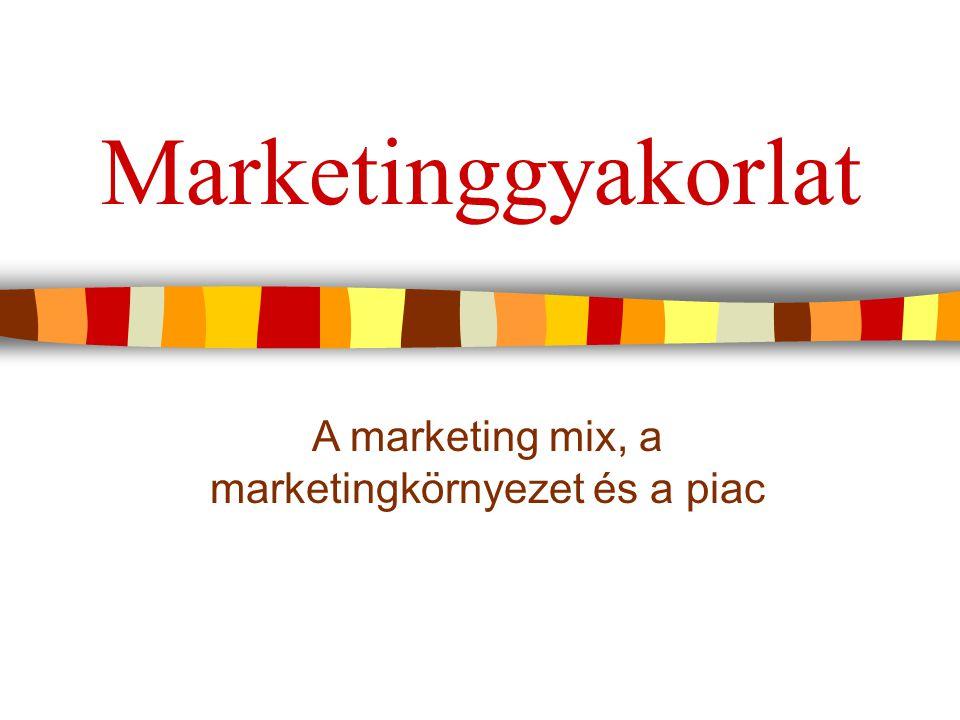 Marketinggyakorlat A marketing mix, a marketingkörnyezet és a piac