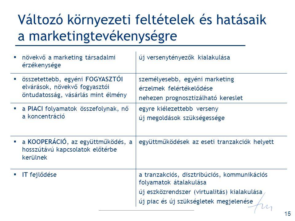 15 Változó környezeti feltételek és hatásaik a marketingtevékenységre  növekvő a marketing társadalmi érzékenysége új versenytényezők kialakulása  ö