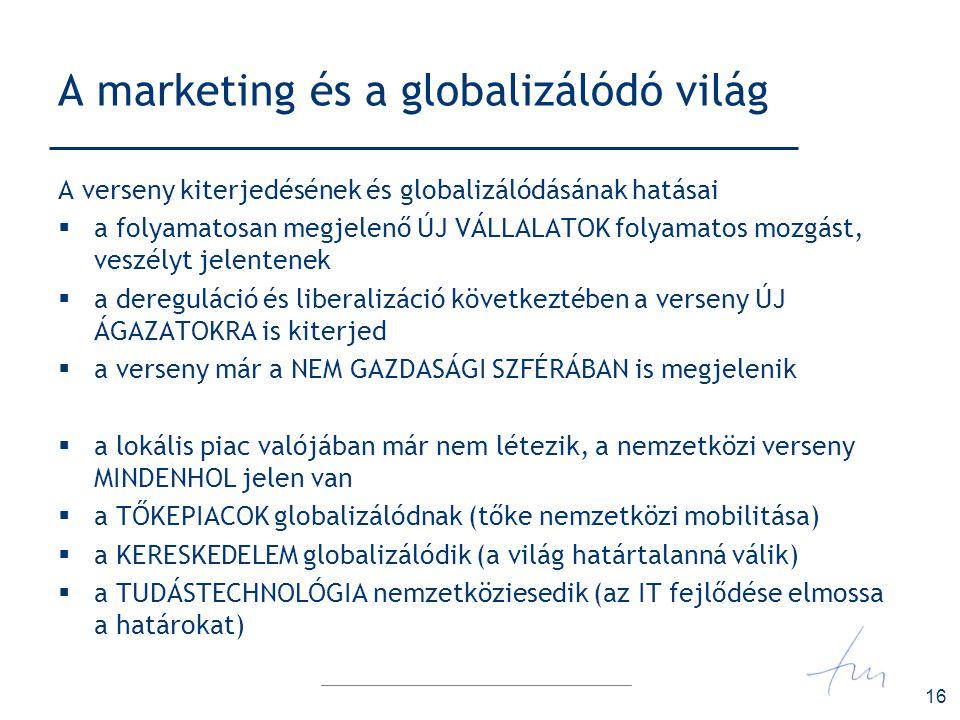16 A marketing és a globalizálódó világ A verseny kiterjedésének és globalizálódásának hatásai  a folyamatosan megjelenő ÚJ VÁLLALATOK folyamatos moz