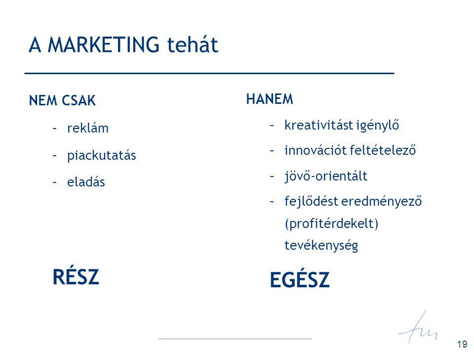 19 A MARKETING tehát NEM CSAK –reklám –piackutatás –eladás RÉSZ HANEM –kreativitást igénylő –innovációt feltételező –jövő-orientált –fejlődést eredmén