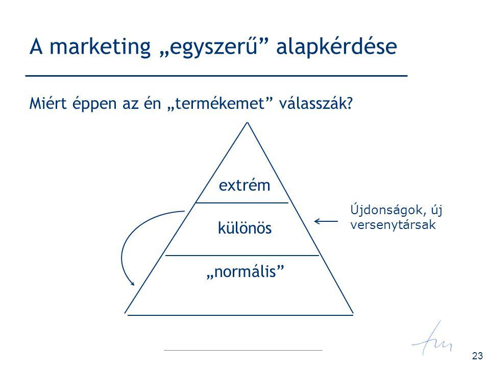 """23 A marketing """"egyszerű"""" alapkérdése Miért éppen az én """"termékemet"""" válasszák? extrém különös """"normális"""" Újdonságok, új versenytársak"""