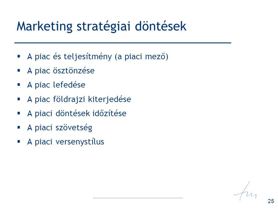 25 Marketing stratégiai döntések  A piac és teljesítmény (a piaci mező)  A piac ösztönzése  A piac lefedése  A piac földrajzi kiterjedése  A piac