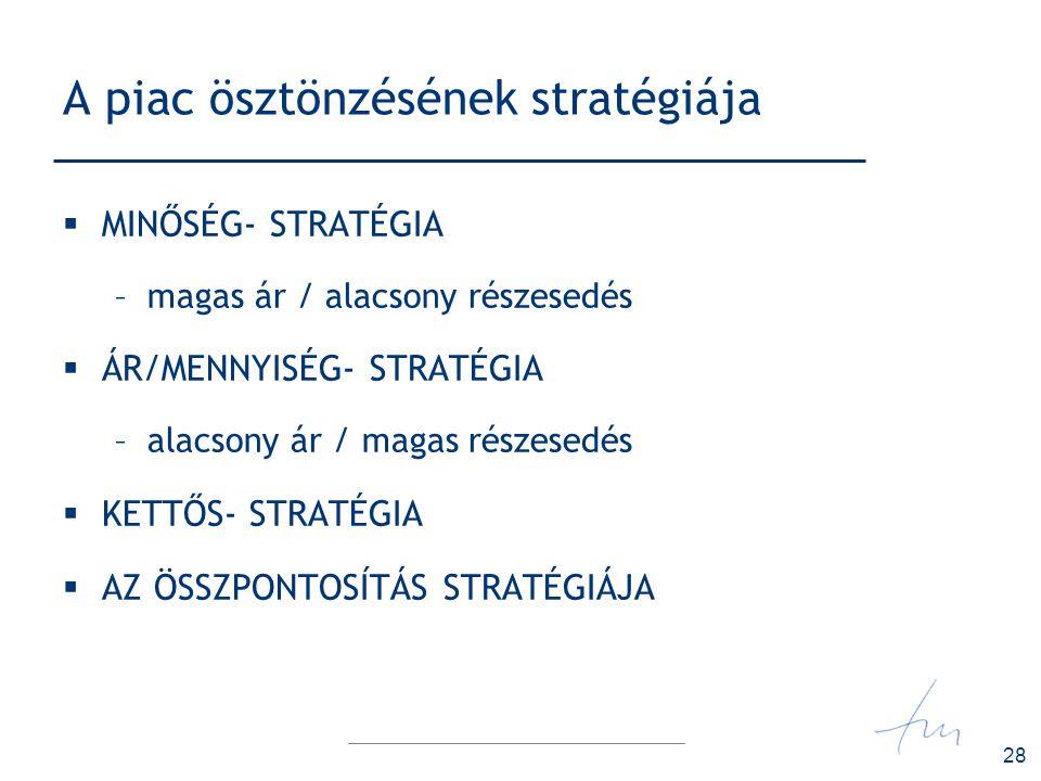 28 A piac ösztönzésének stratégiája  MINŐSÉG- STRATÉGIA –magas ár / alacsony részesedés  ÁR/MENNYISÉG- STRATÉGIA –alacsony ár / magas részesedés  K