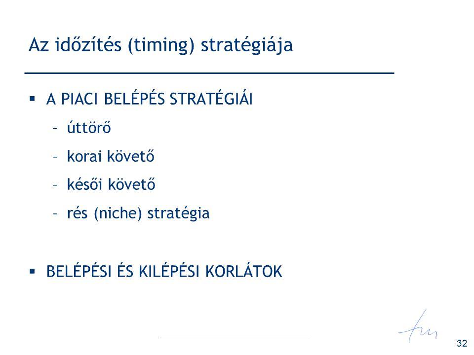 32 Az időzítés (timing) stratégiája  A PIACI BELÉPÉS STRATÉGIÁI –úttörő –korai követő –késői követő –rés (niche) stratégia  BELÉPÉSI ÉS KILÉPÉSI KOR
