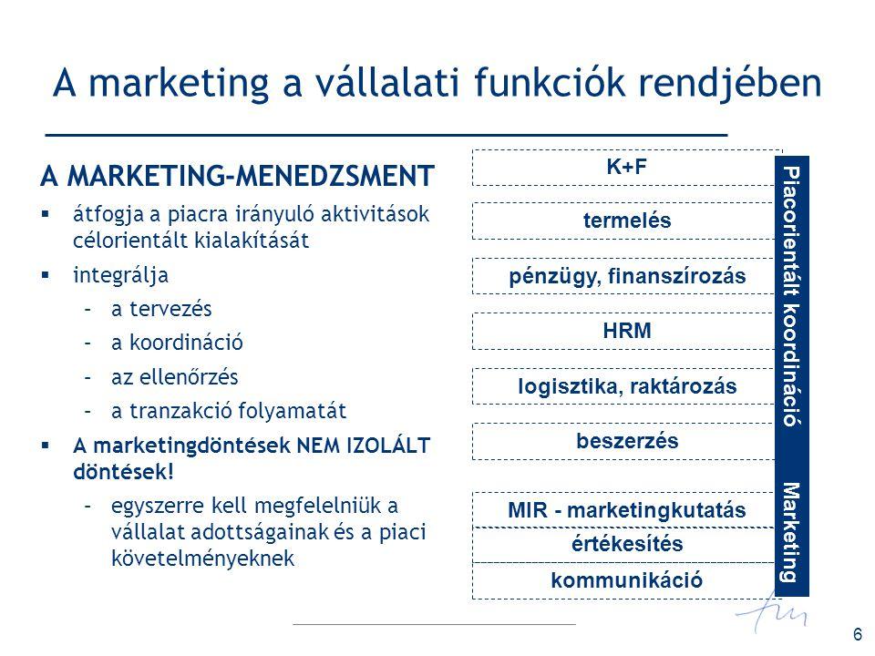6 A marketing a vállalati funkciók rendjében A MARKETING-MENEDZSMENT  átfogja a piacra irányuló aktivitások célorientált kialakítását  integrálja –a