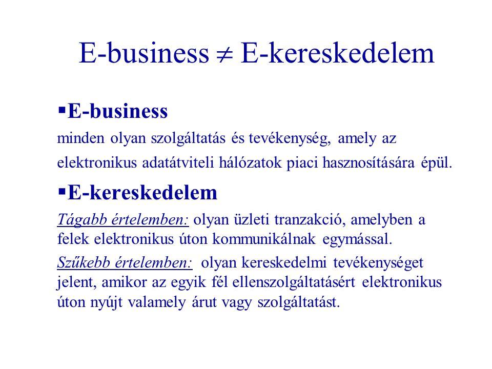 E-business  E-kereskedelem  E-business minden olyan szolgáltatás és tevékenység, amely az elektronikus adatátviteli hálózatok piaci hasznosítására é